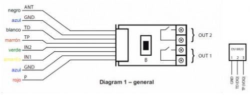 sensor binario universal de fibaro con z